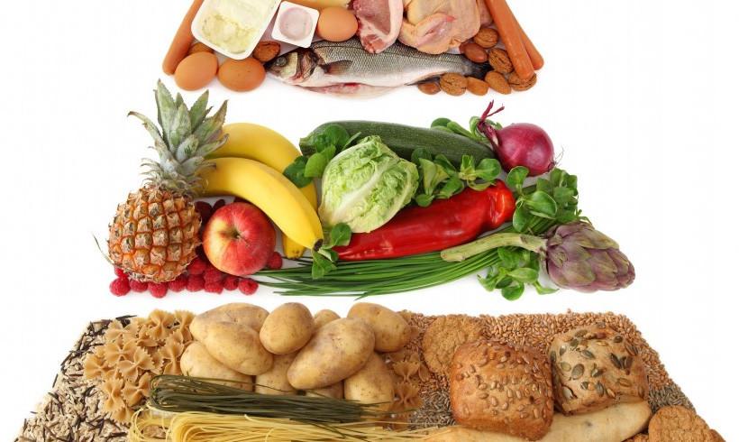 Kombinovanje u ishrani
