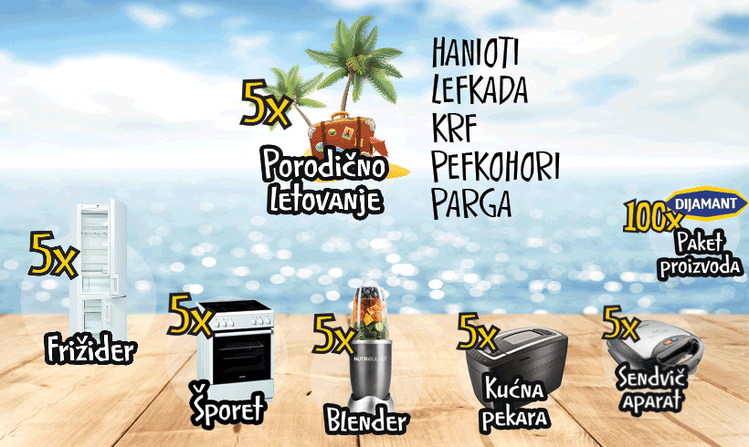 Nagradna Igra - Dobro Jutro maži i u Grčkoj si na plaži3
